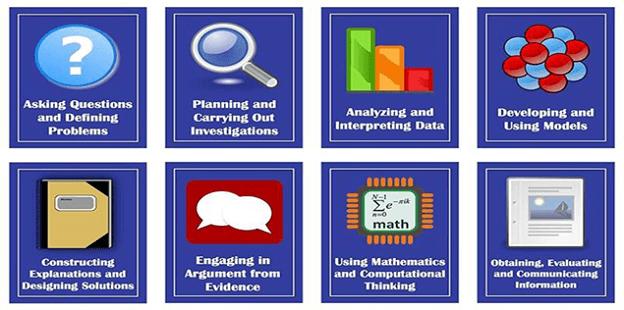 Eight Engineering Practices